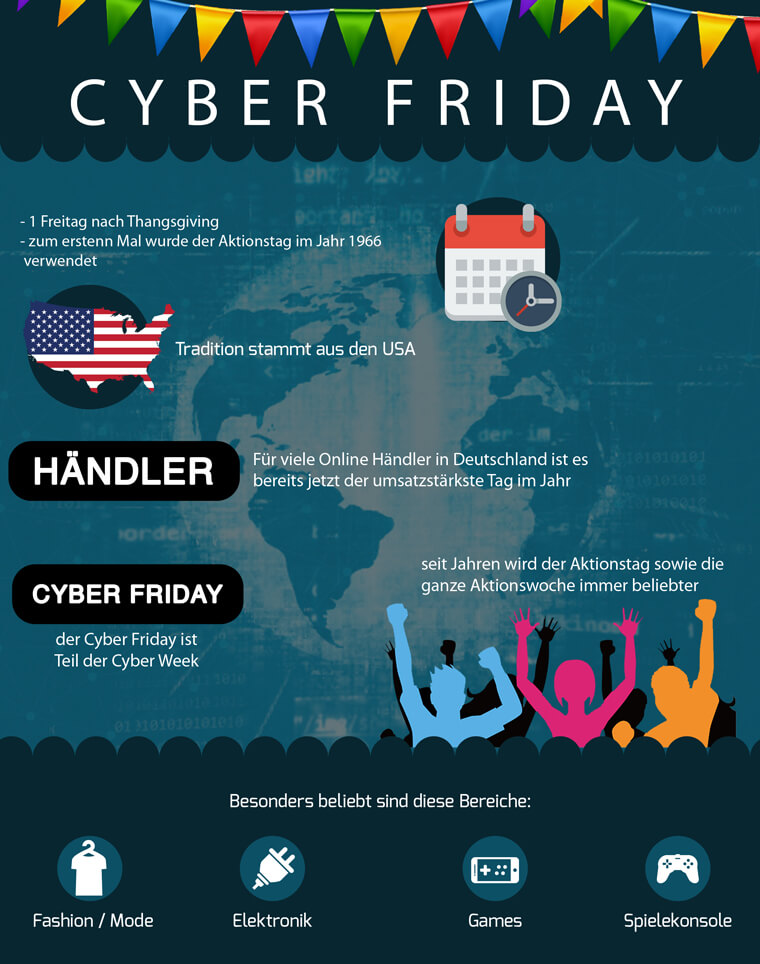 Infografik zum Cyber Friday