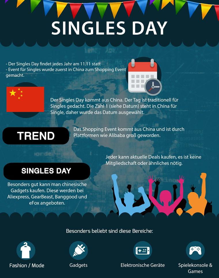 Singles Day Infografik